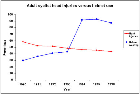 helmet laws in new zealand